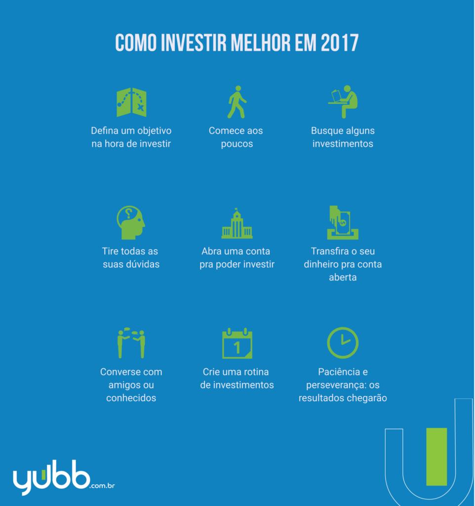 Algumas dicas e ações práticas pra você investir em 2017 e aplicar melhor o seu dinheiro!