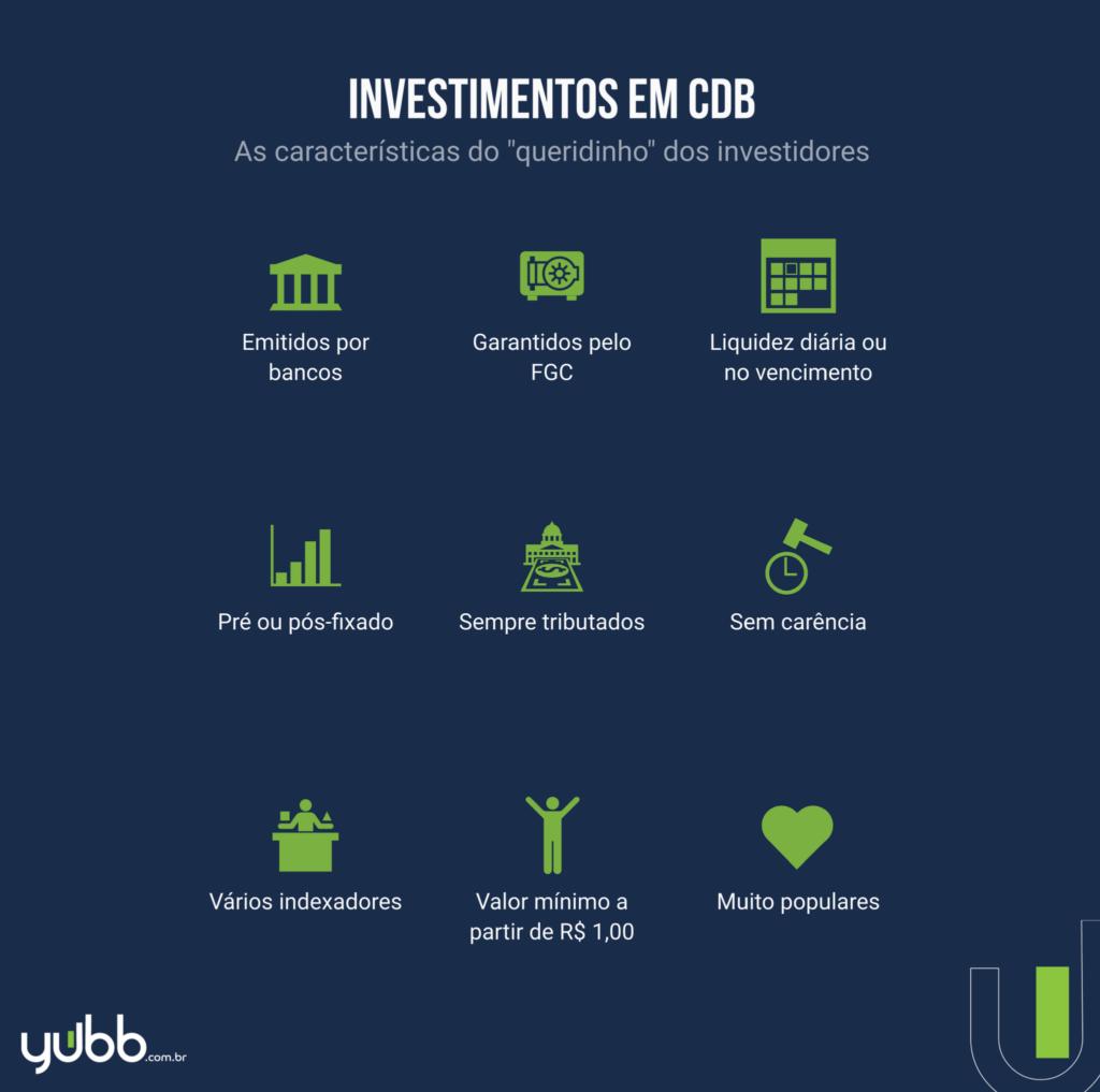 Tudo sobre os investir em CDB para você aprender sobre o investimento em renda fixa privada mais popular do Brasil!
