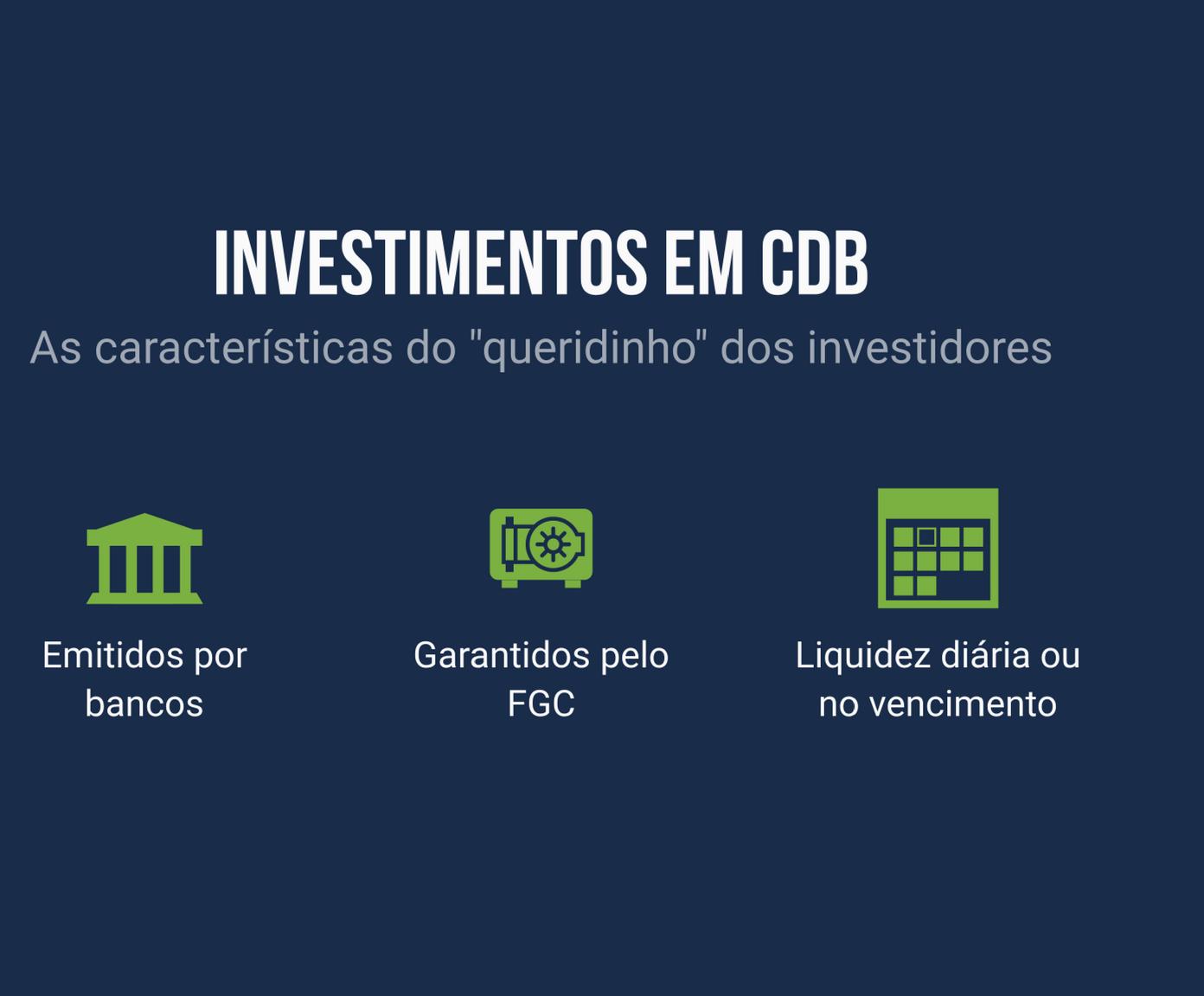 Investir em CDB e explicações sobre suas características