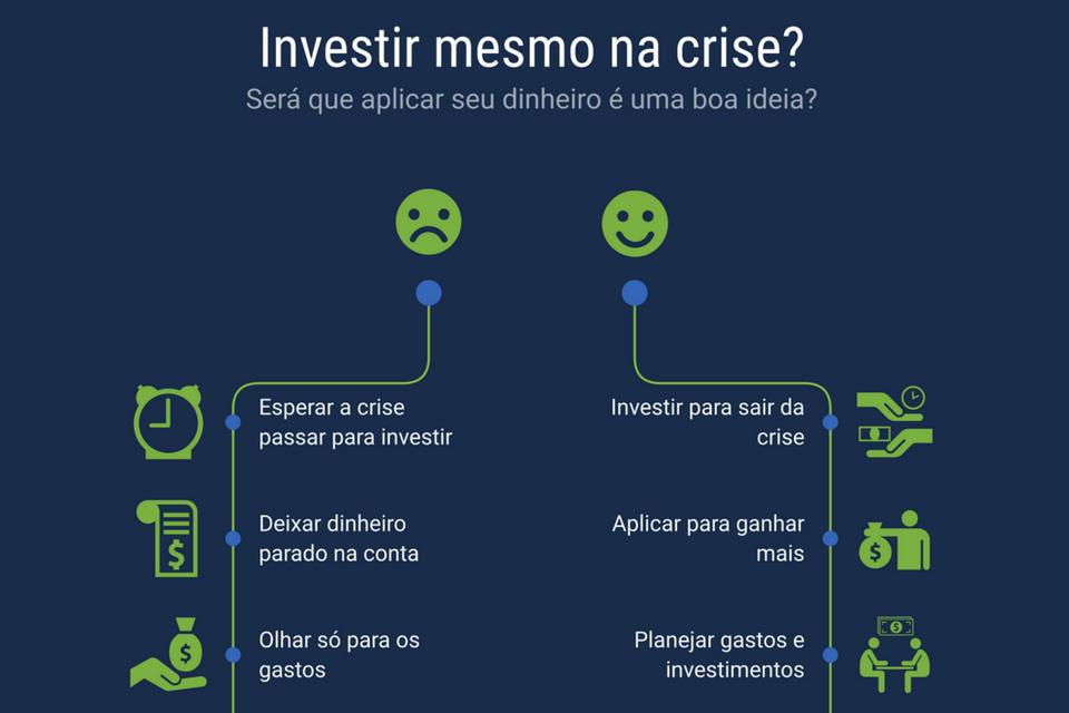 Investir durante a crise é uma boa ideia?