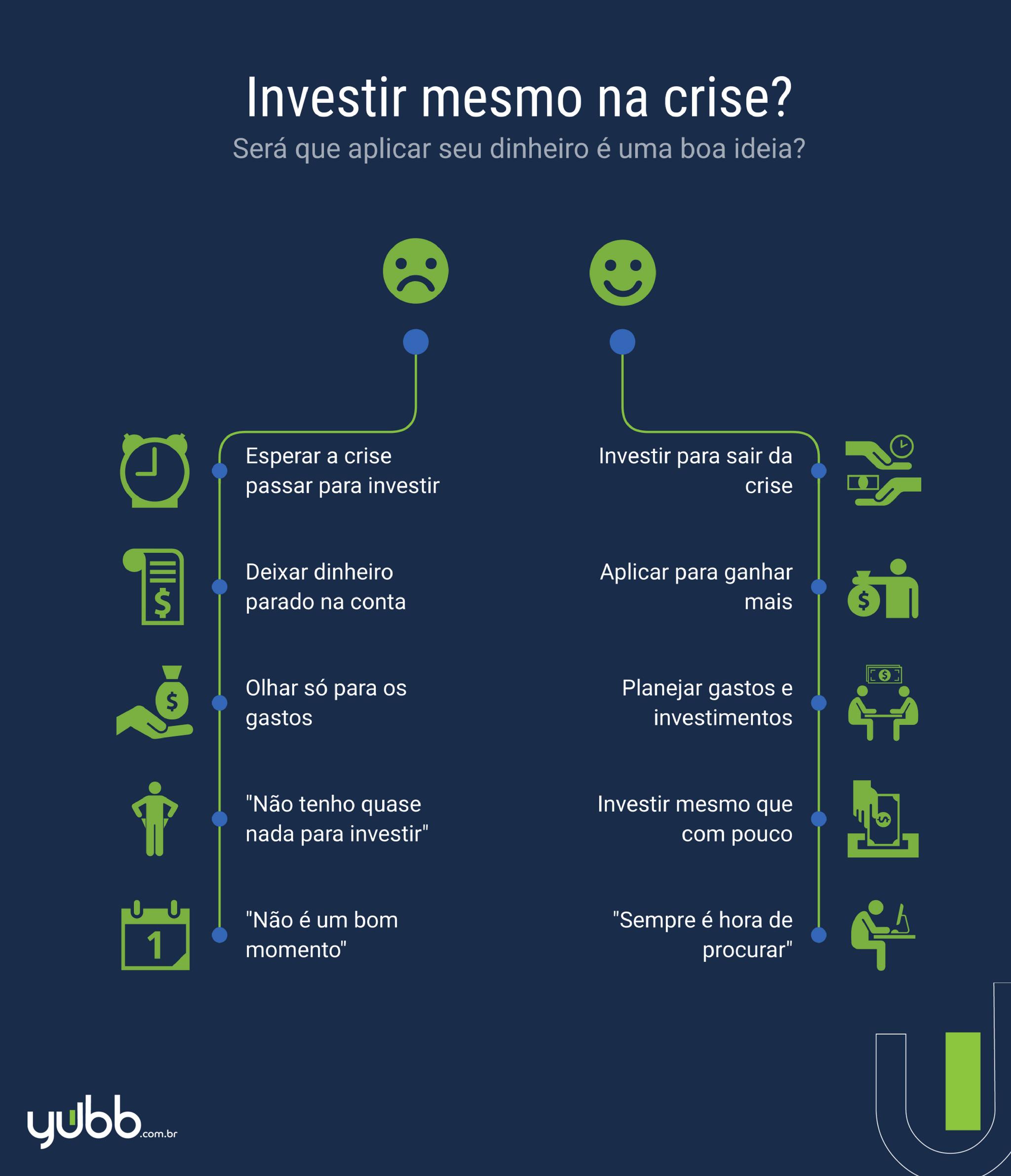 É uma boa ideia investir durante a crise?