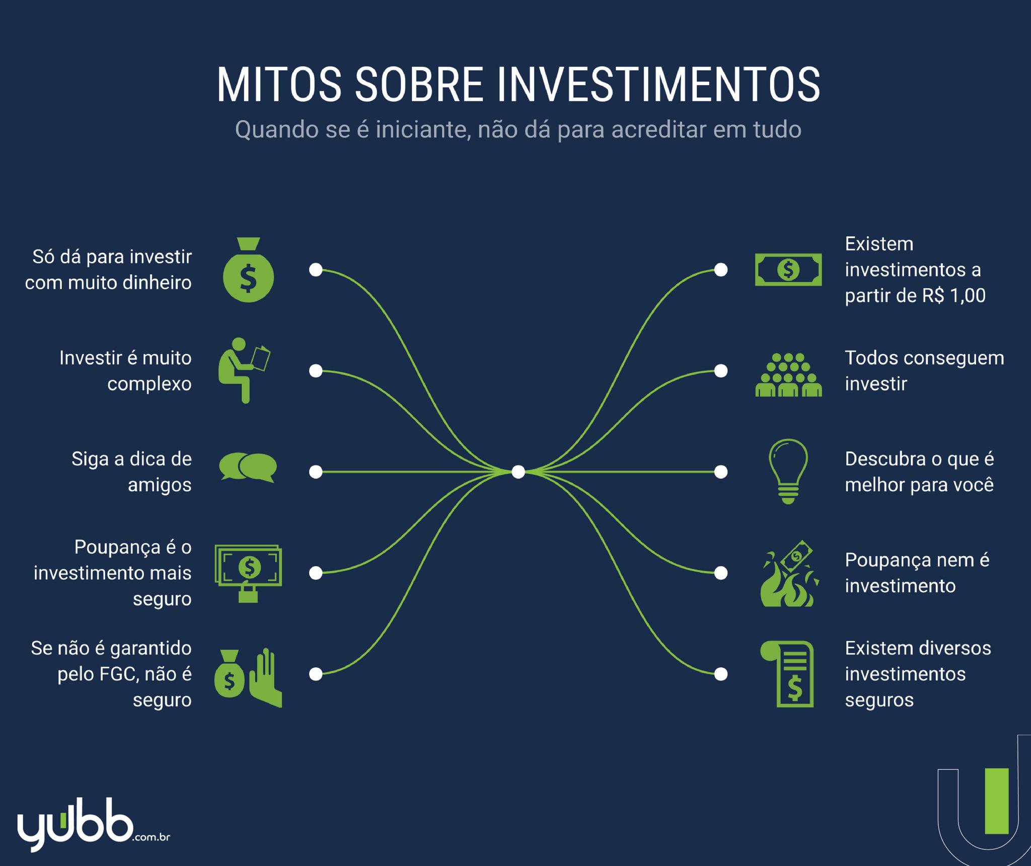 5 mitos sobre investimentos