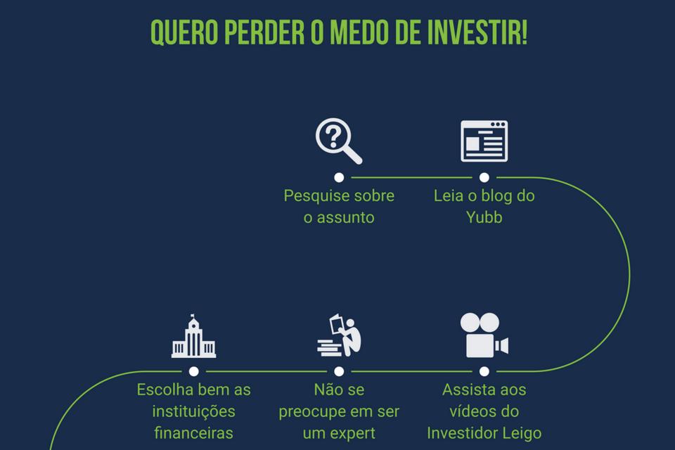 Como perder o medo de investir