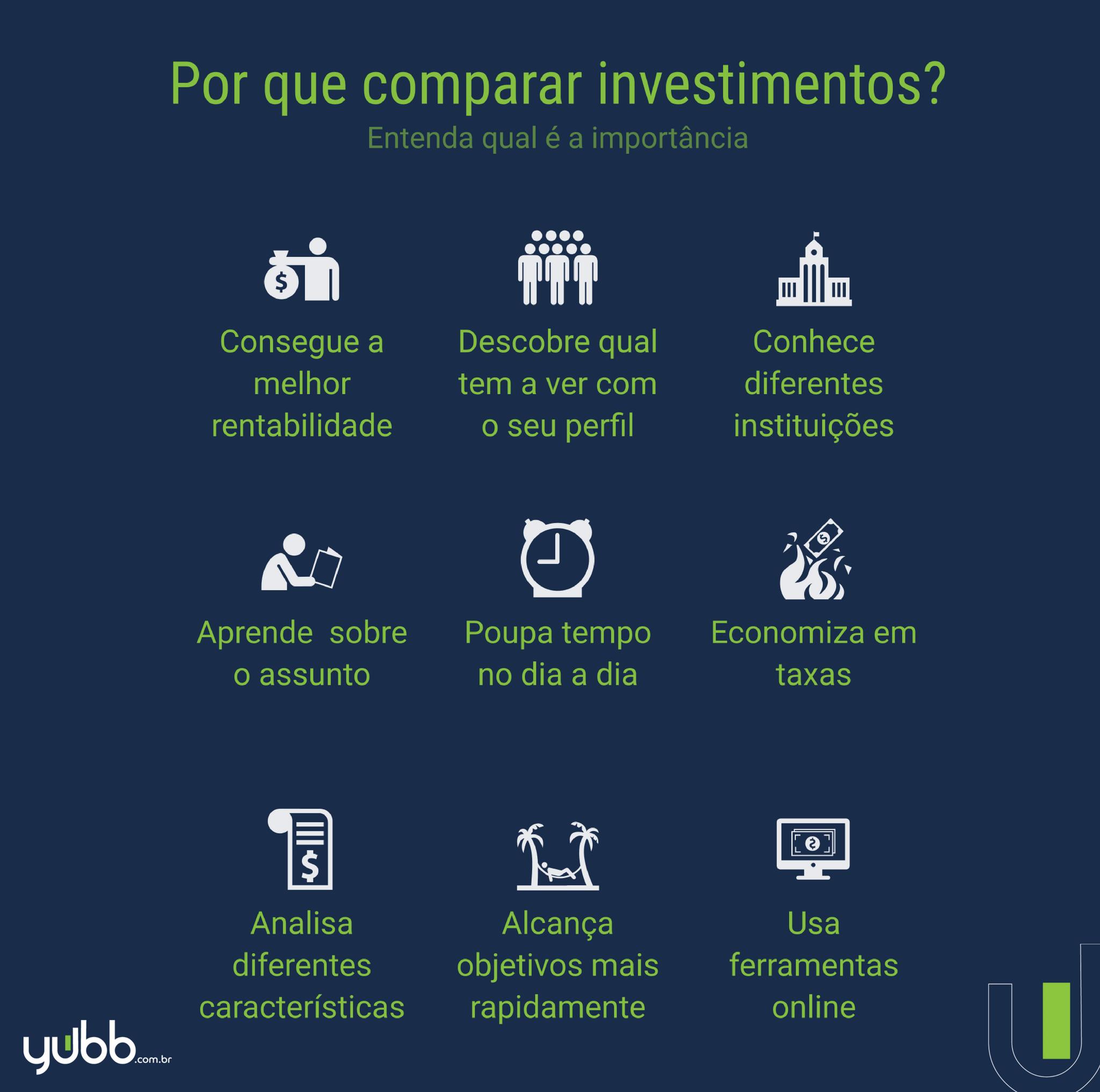 comparar investimentos