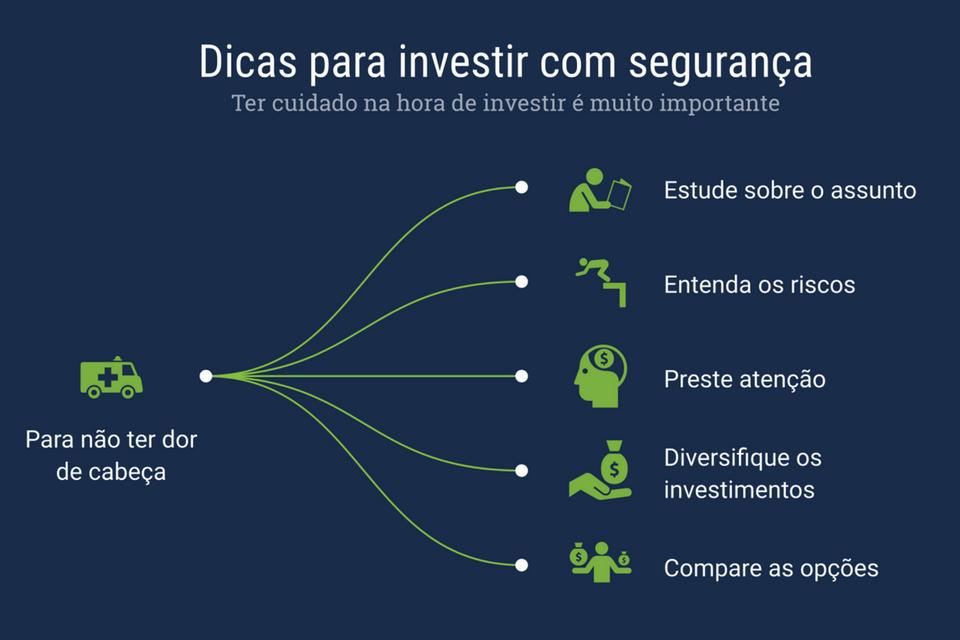 segurança para investir