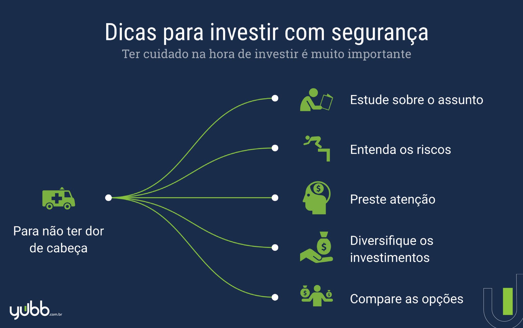 Dicas de segurança para investir