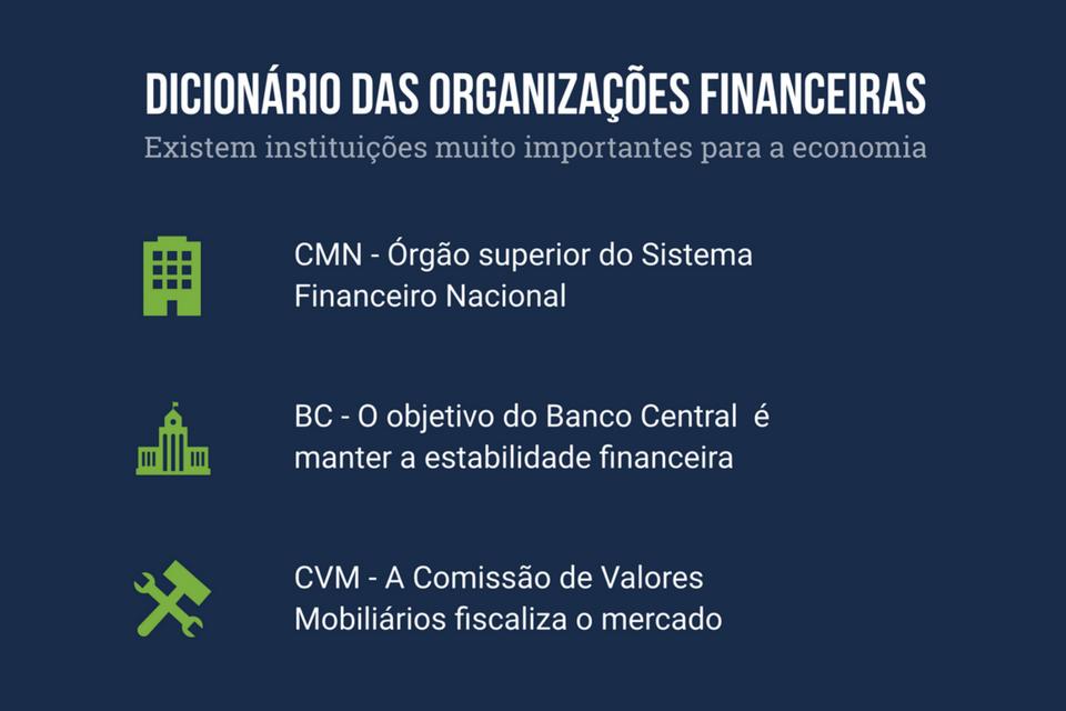 Dicionário das organizações financeiras