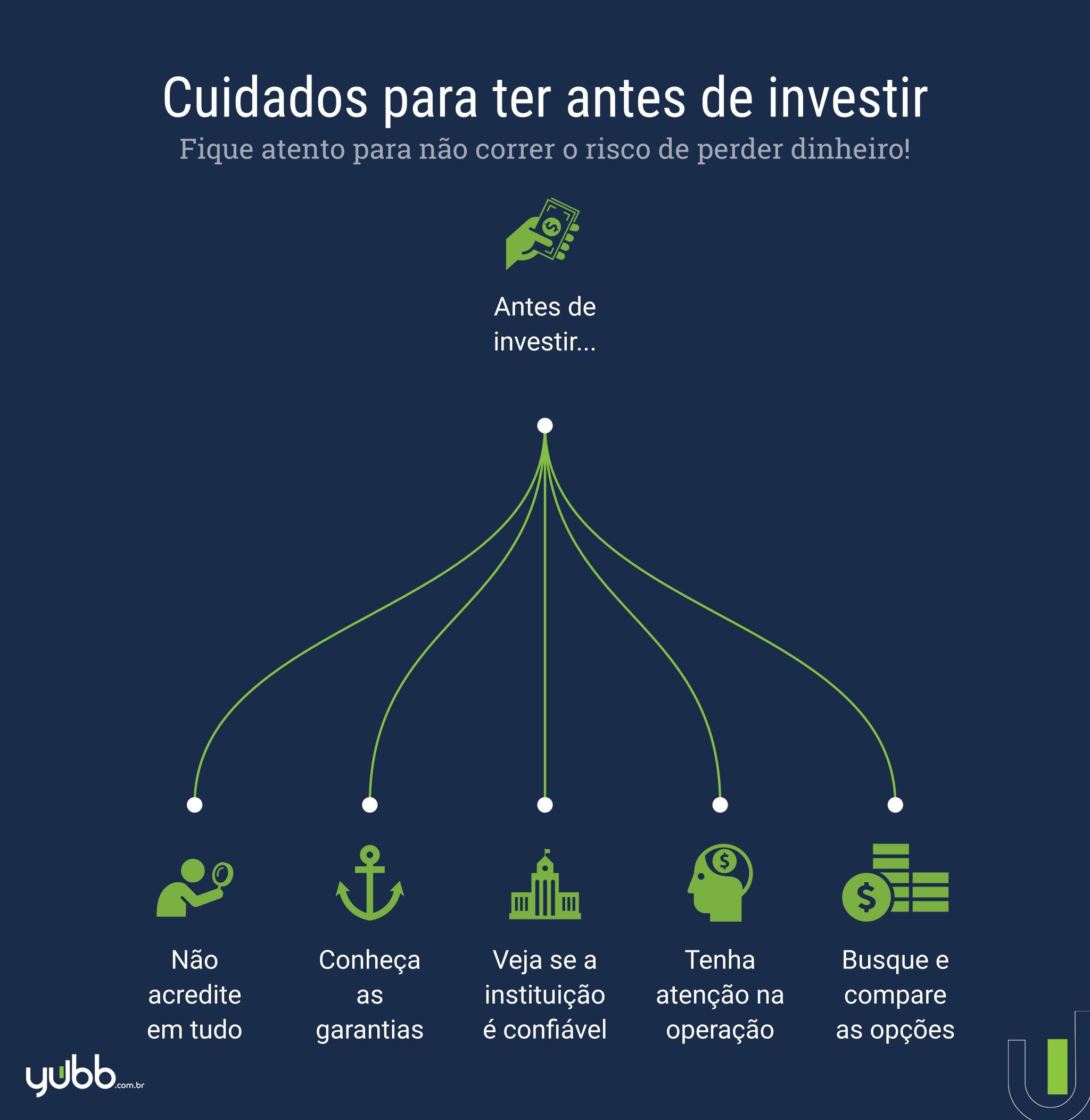cuidados antes de investir
