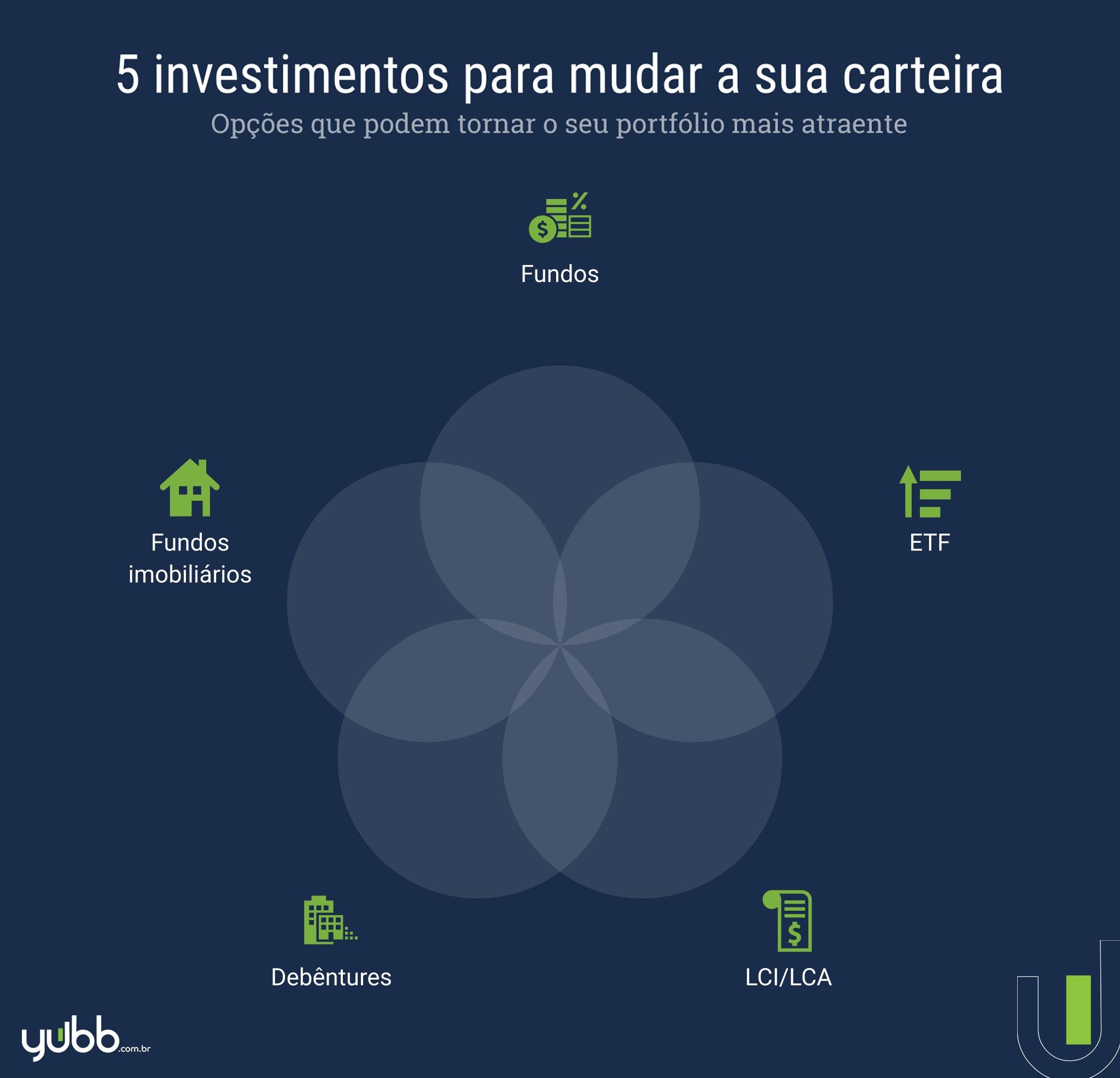 carteira de investimentos