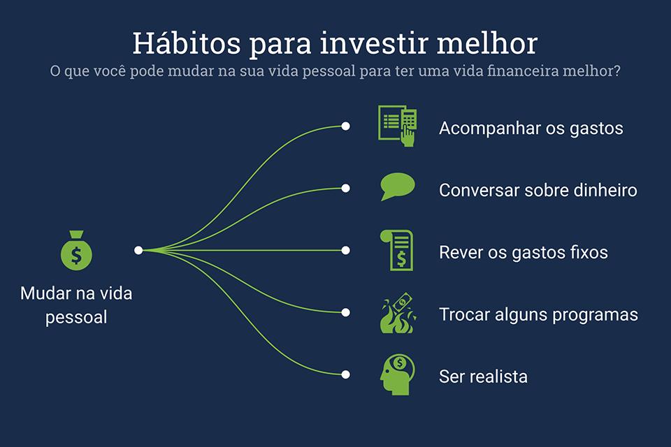 hábitos para investir melhor