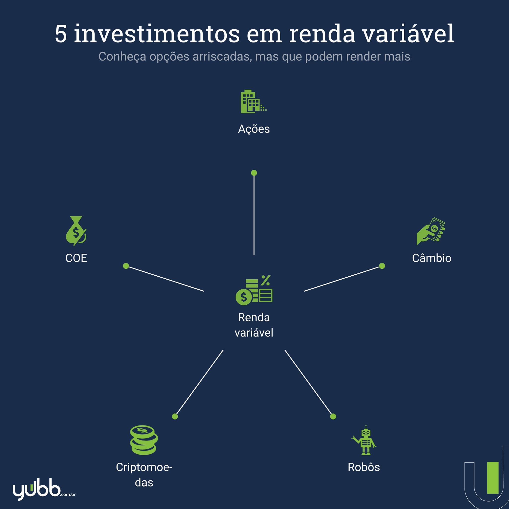 investimentos em renda variável