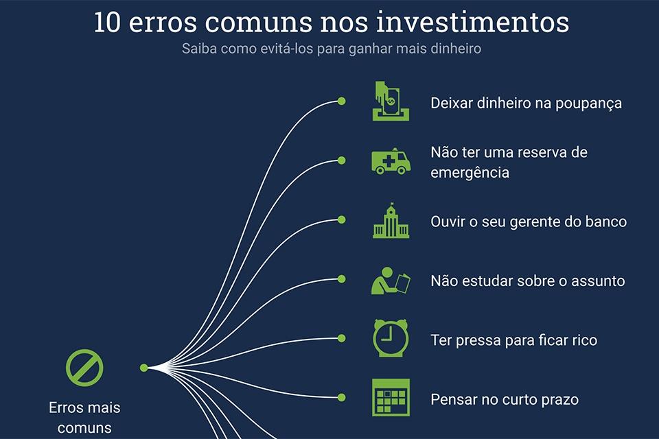 erros comuns nos investimentos