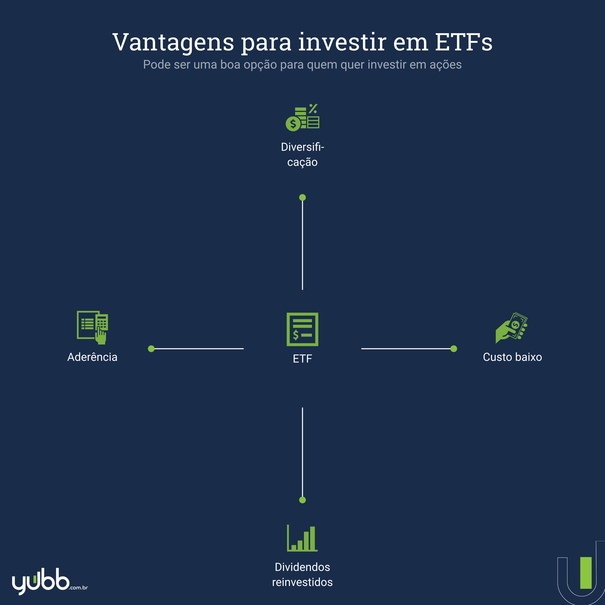 vantagens para investir em ETFs