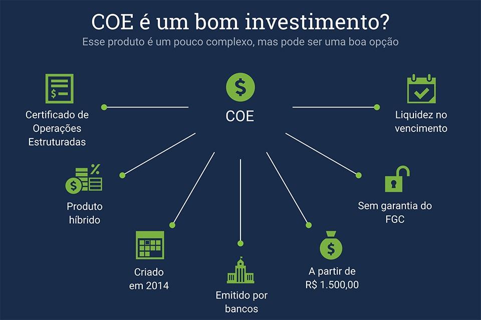 COE é um bom investimento?