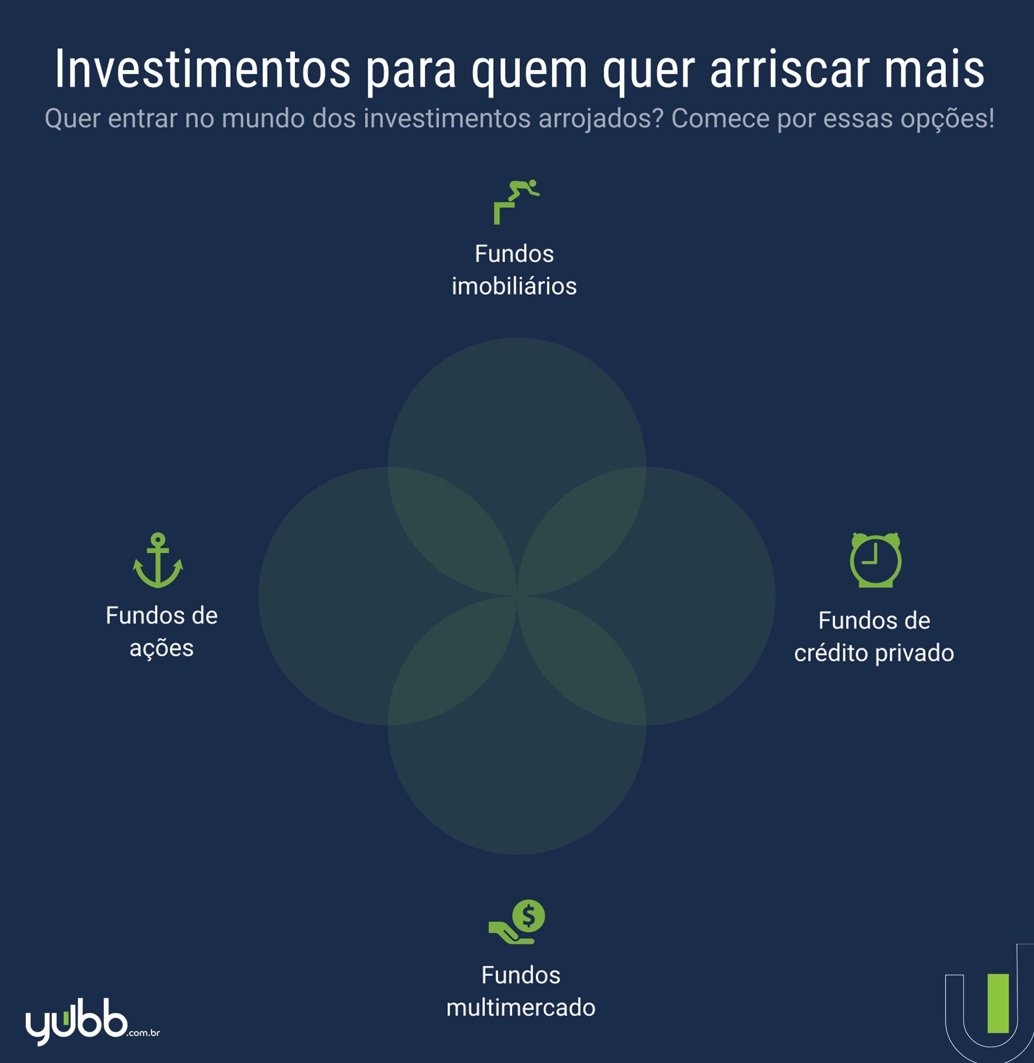 investimentos para mulheres