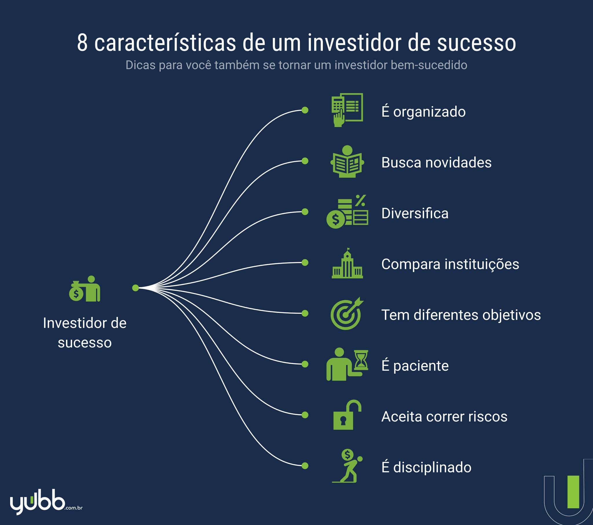características de um investidor de sucesso