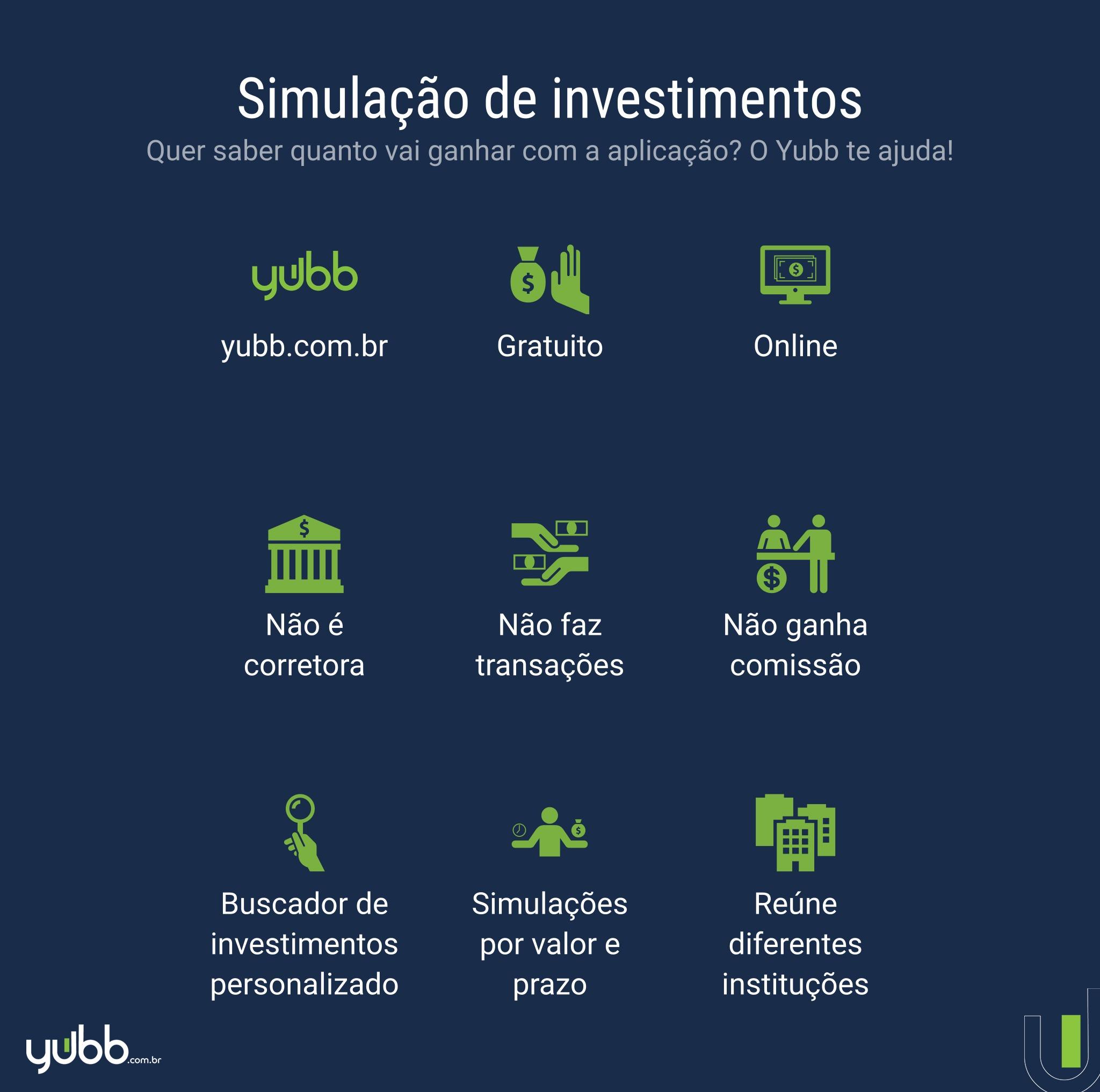 os melhores simuladores de investimentos