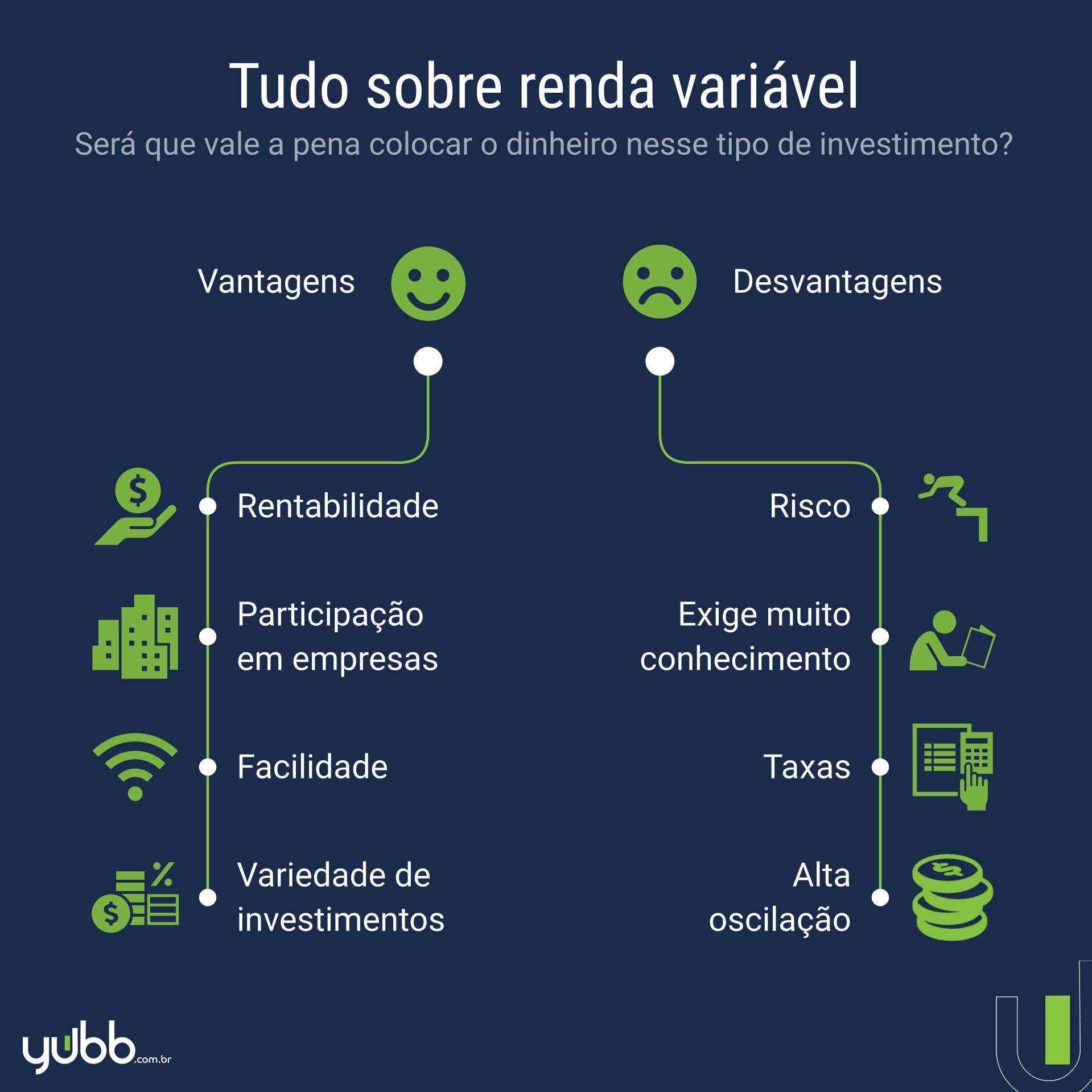 renda variável vantagens e desvantagens