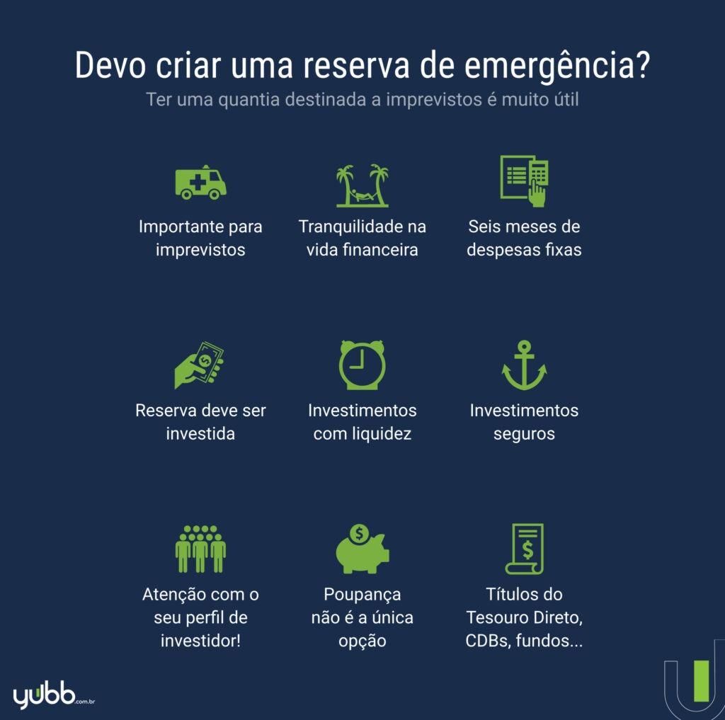 a importância da reserva de emergência