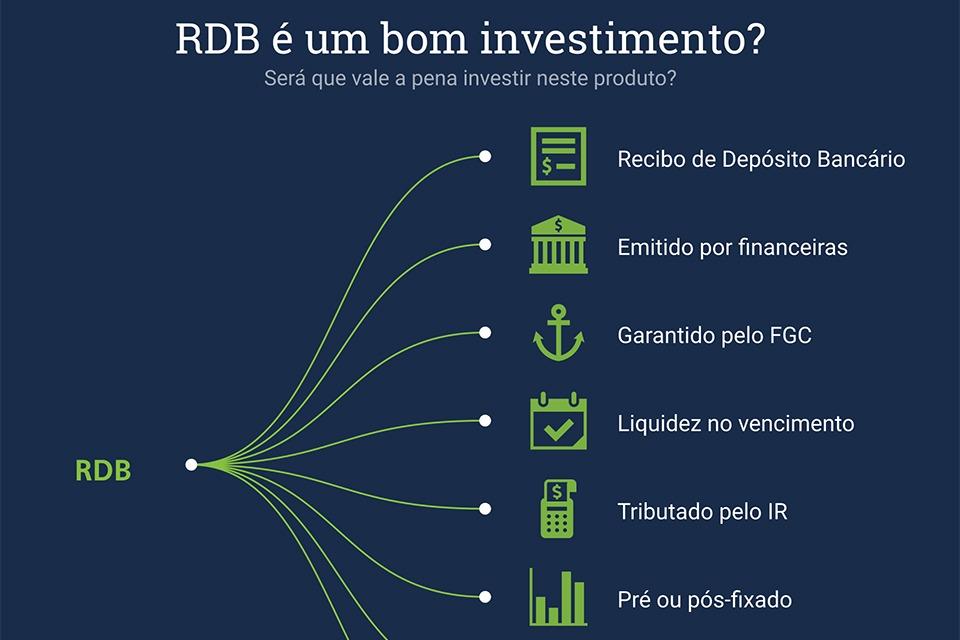 o que é RDB e como investir