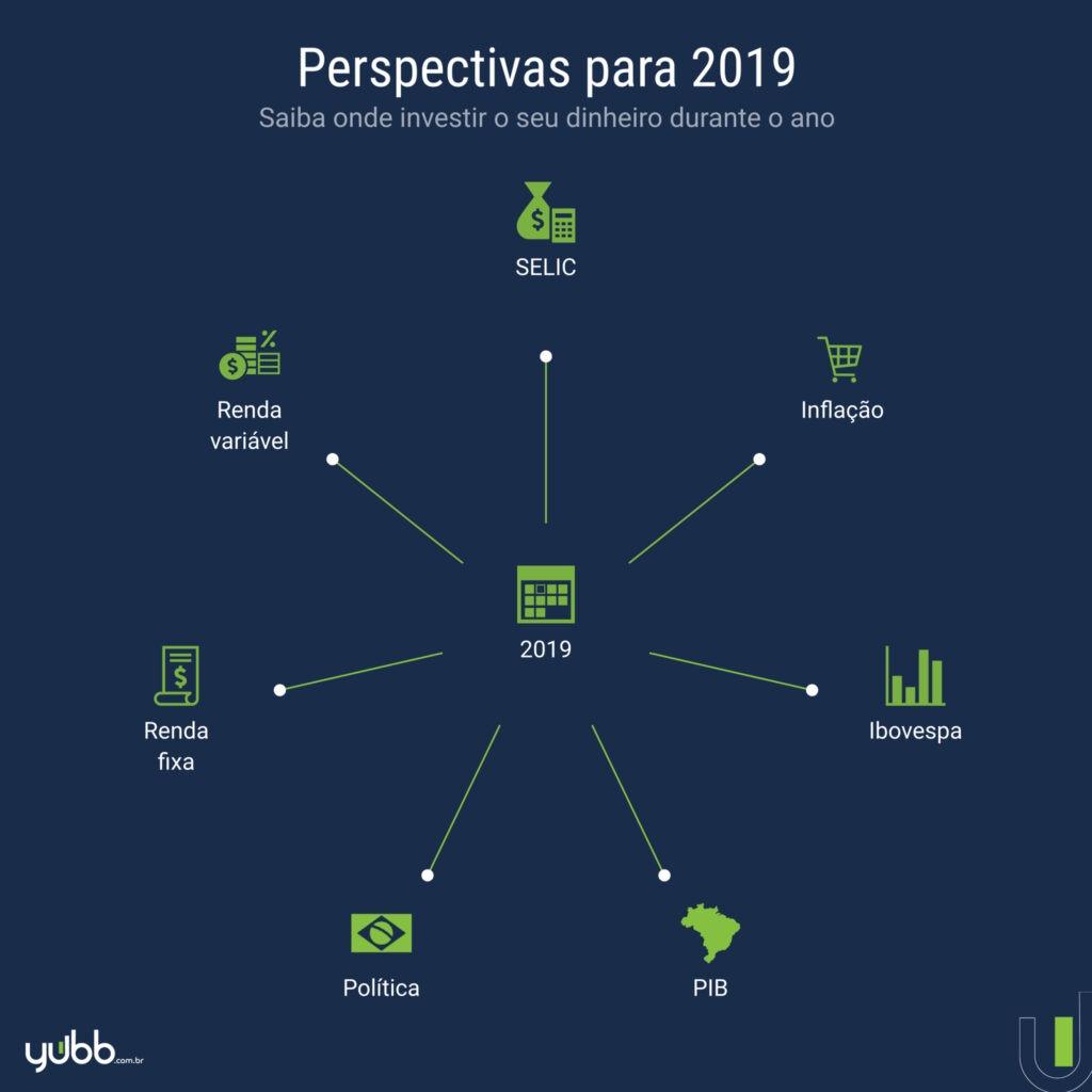 onde investir em 2019