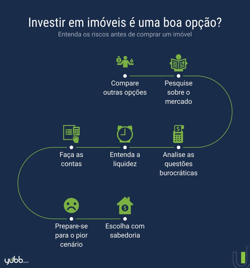 Imóveis podem ser considerados uma forma de investimento?