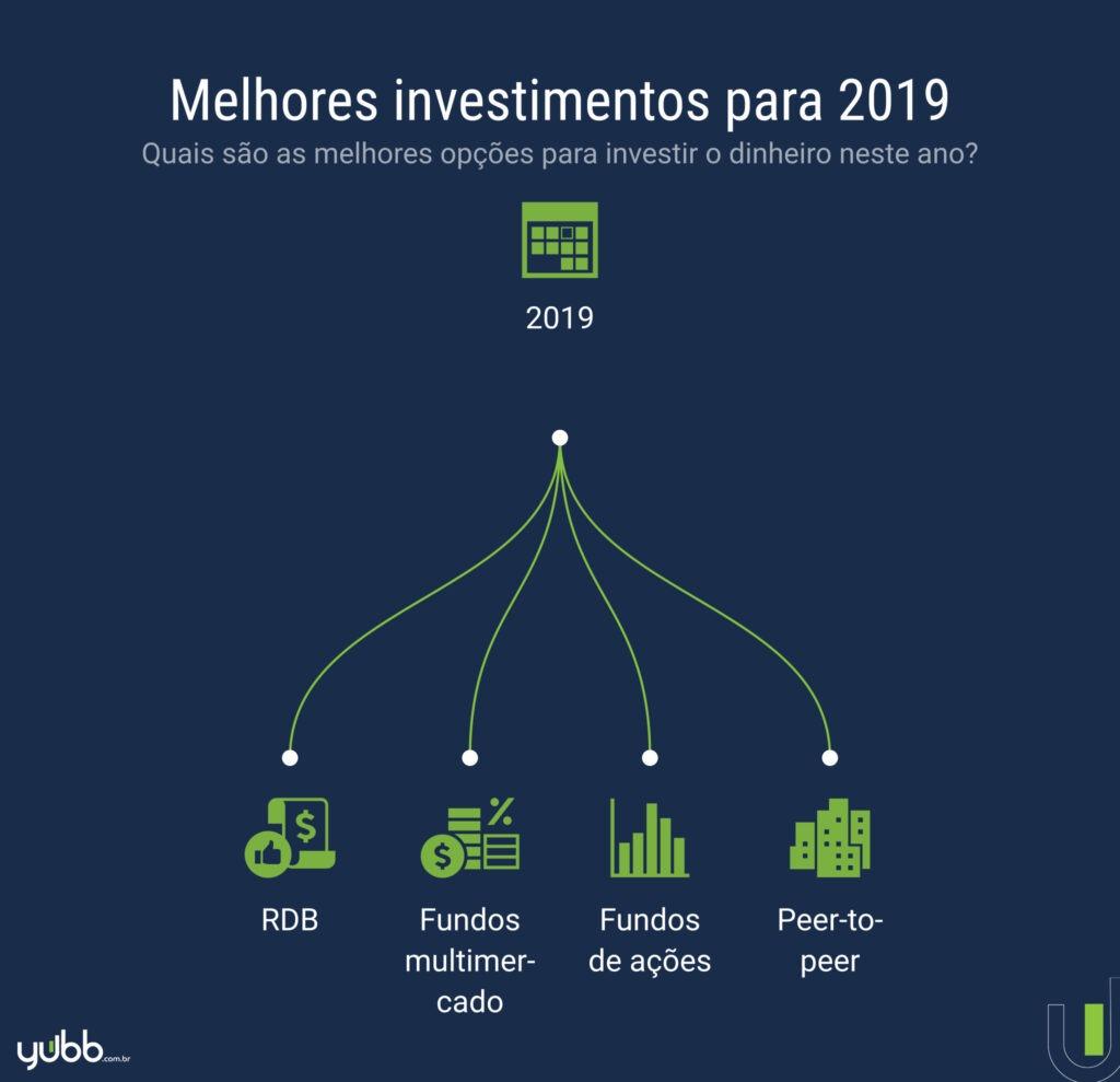 melhores investimentos 2019