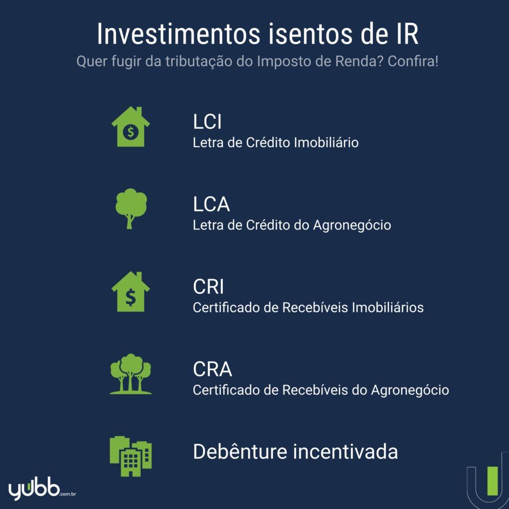 5 investimentos isentos de IR
