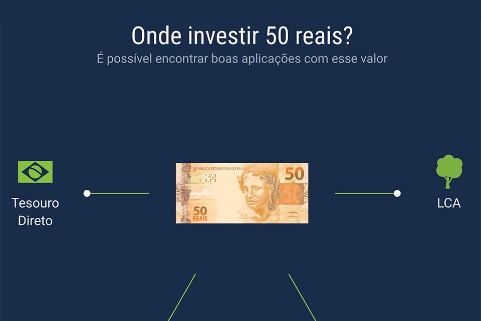 investimentos a partir de 50 reais